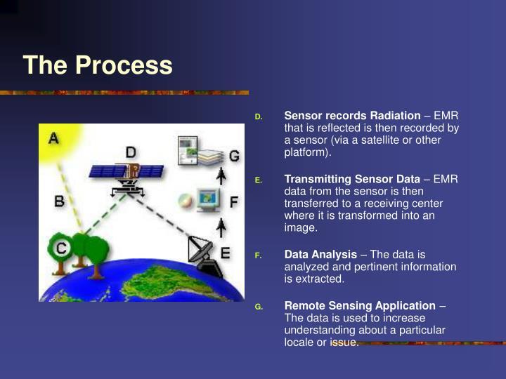 Sensor records Radiation