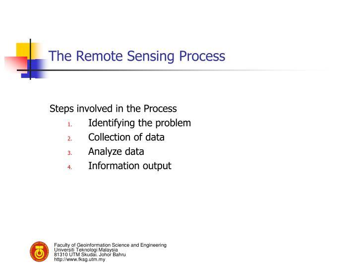 The Remote Sensing Process