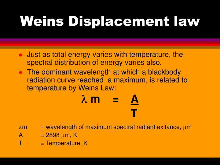 Weins Displacement law