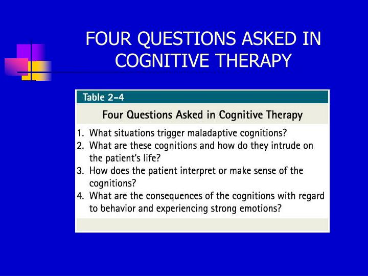 FOUR QUESTIONS ASKED IN COGNITIVE THERAPY