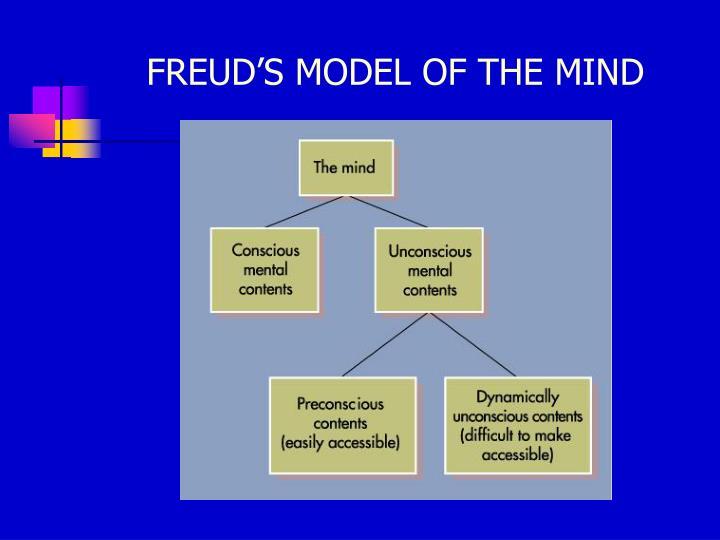 FREUD'S MODEL OF THE MIND