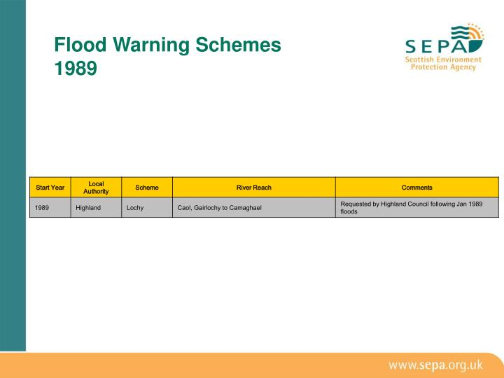 Flood Warning Schemes