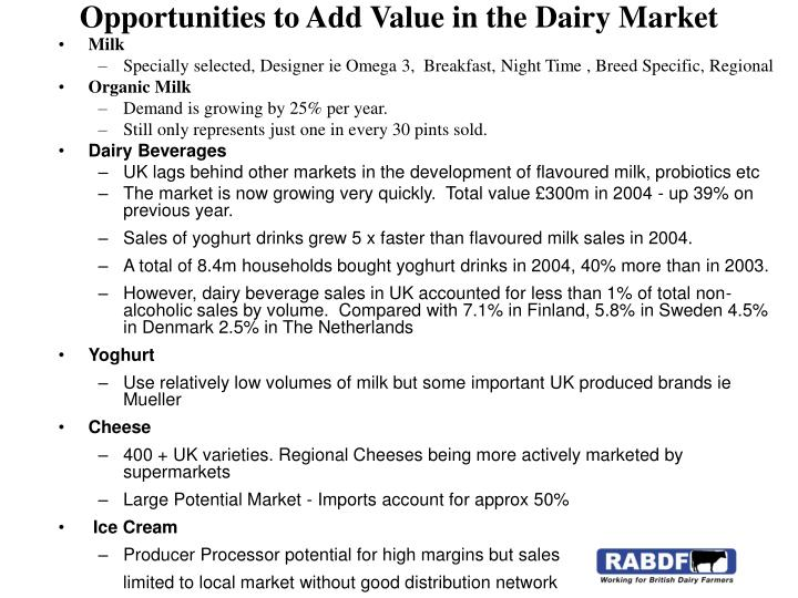 Opportunities to Add Value in the Dairy Market