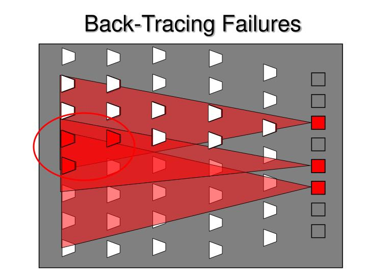 Back-Tracing Failures