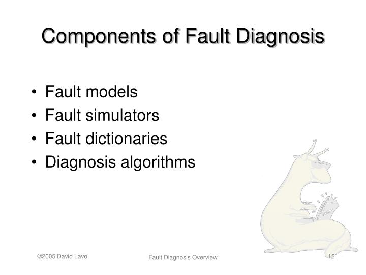 Components of Fault Diagnosis