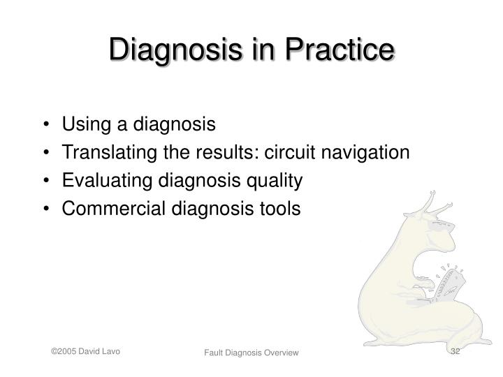 Diagnosis in Practice