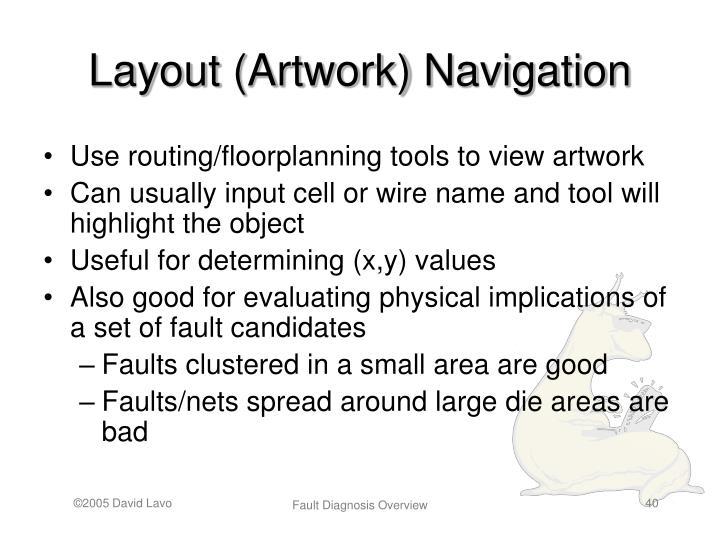 Layout (Artwork) Navigation