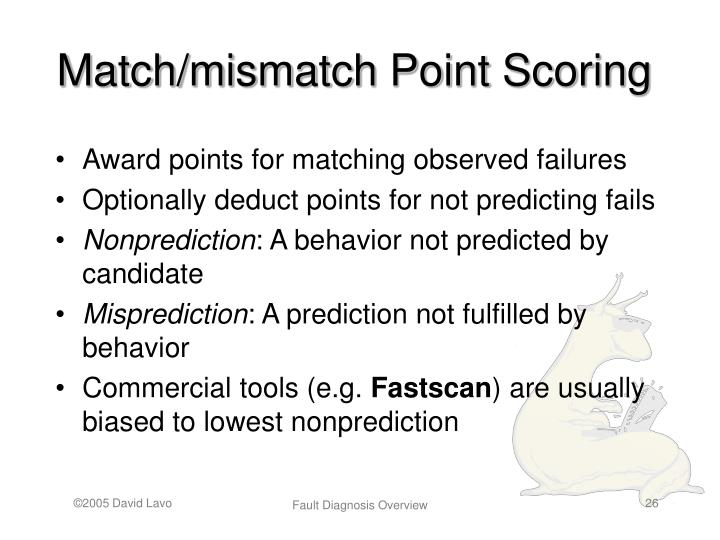 Match/mismatch Point Scoring