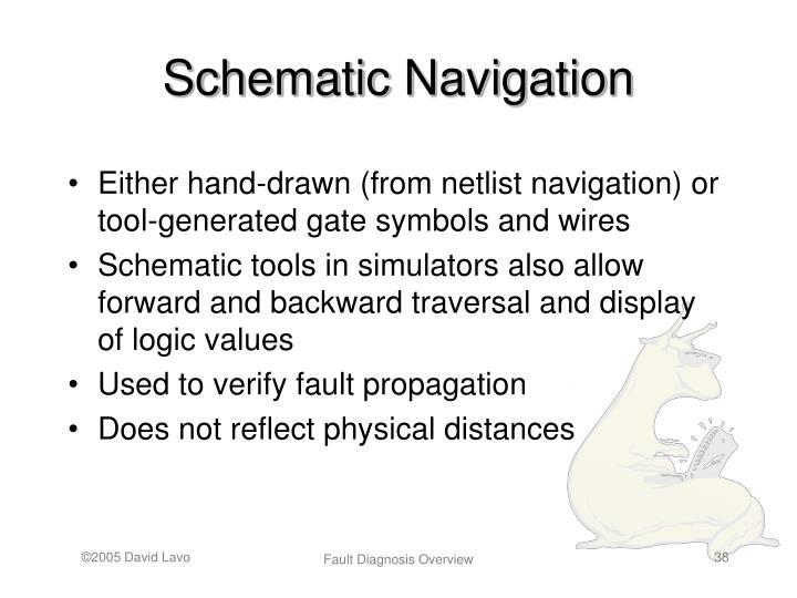 Schematic Navigation