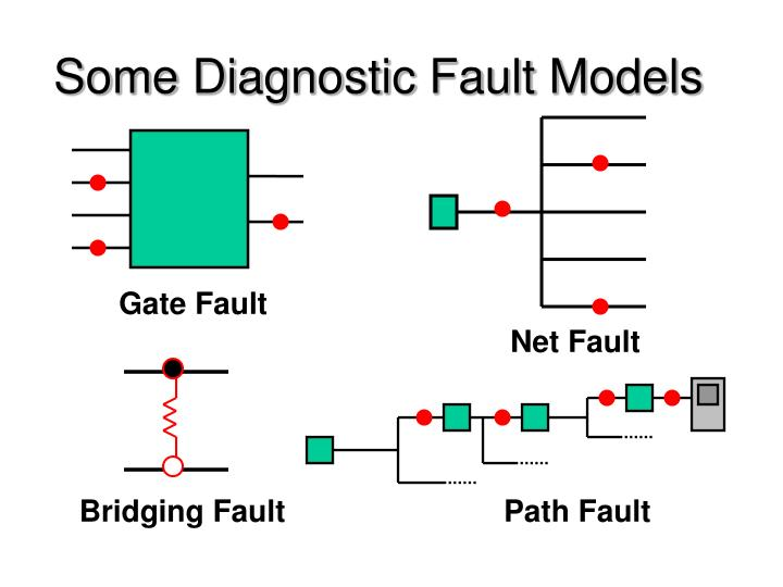 Some Diagnostic Fault Models