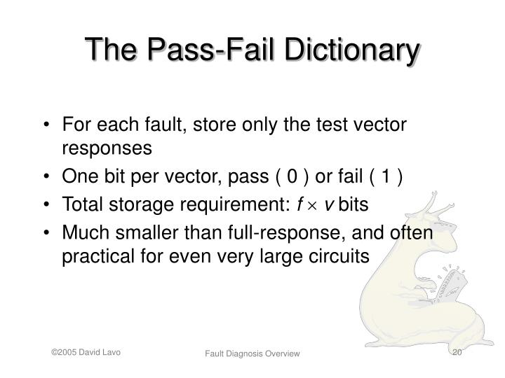 The Pass-Fail Dictionary