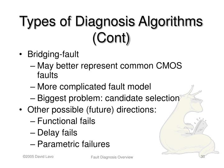 Types of Diagnosis Algorithms (Cont)