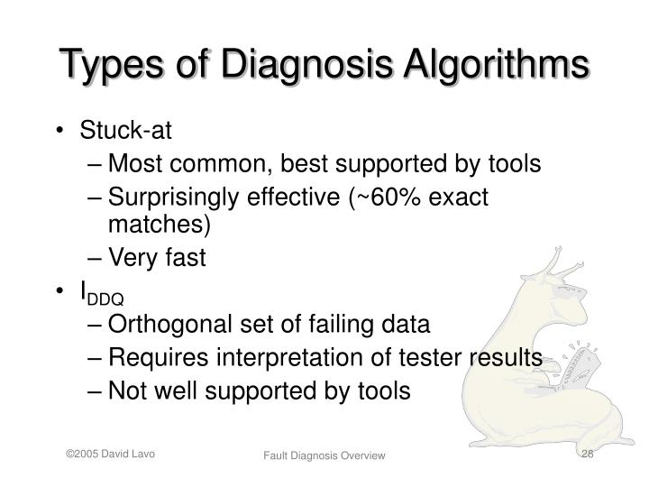 Types of Diagnosis Algorithms