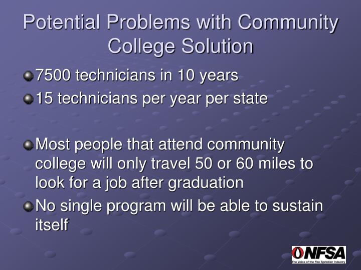 Potential Problems with Community College Solution