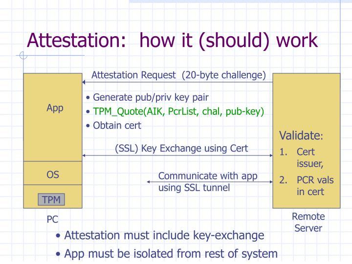 Attestation Request  (20-byte challenge)