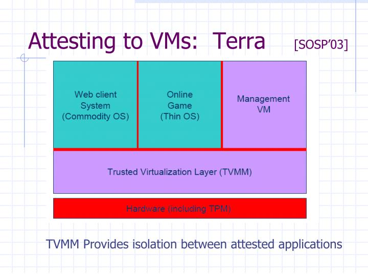 Attesting to VMs:  Terra