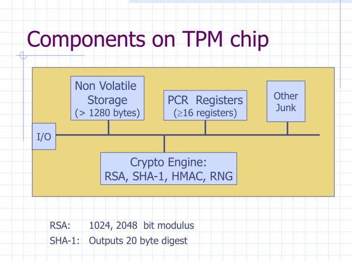 Components on TPM chip