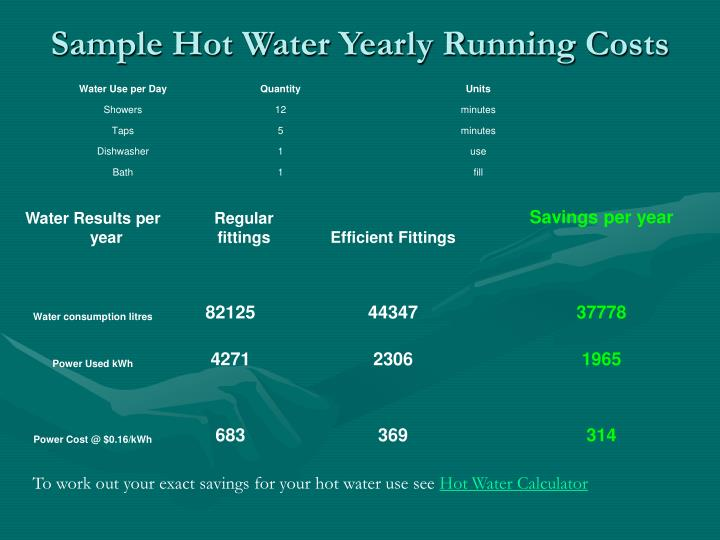 Sample Hot Water Yearly Running Costs