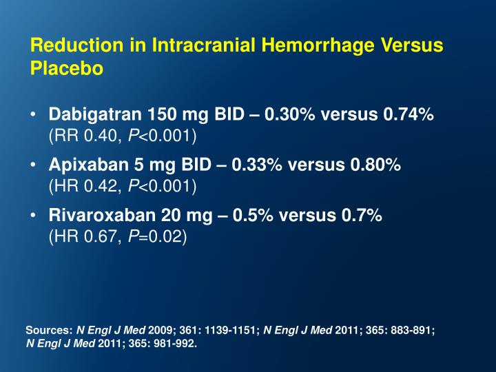 Reduction in Intracranial Hemorrhage Versus Placebo