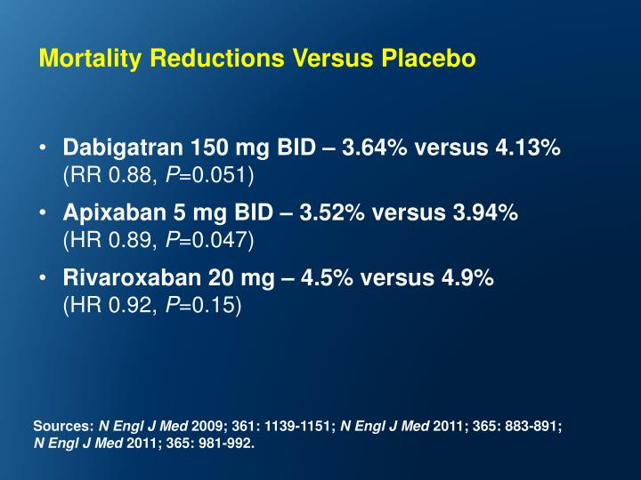 Mortality Reductions Versus Placebo