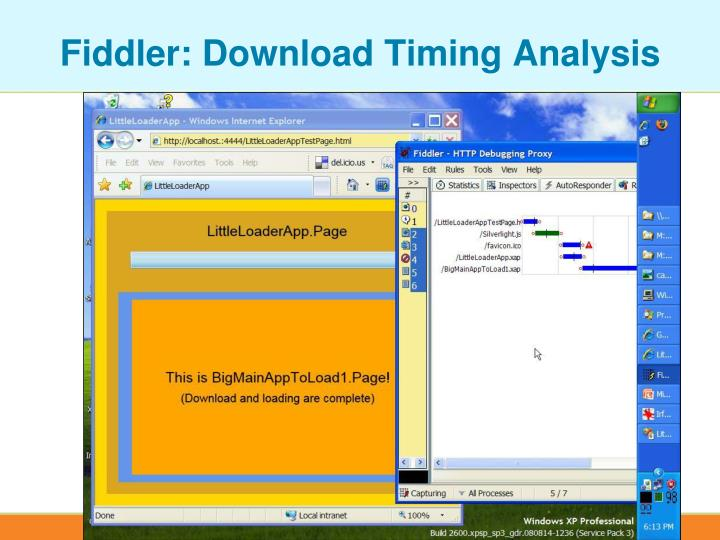 Fiddler: Download Timing Analysis