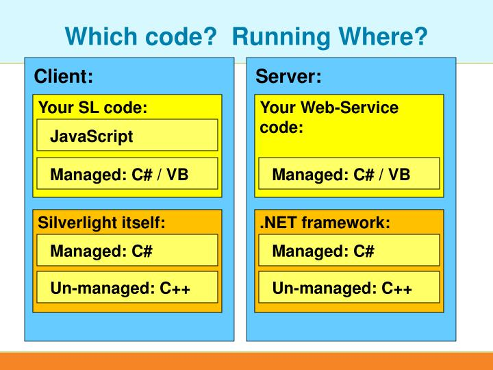 Which code?  Running Where?
