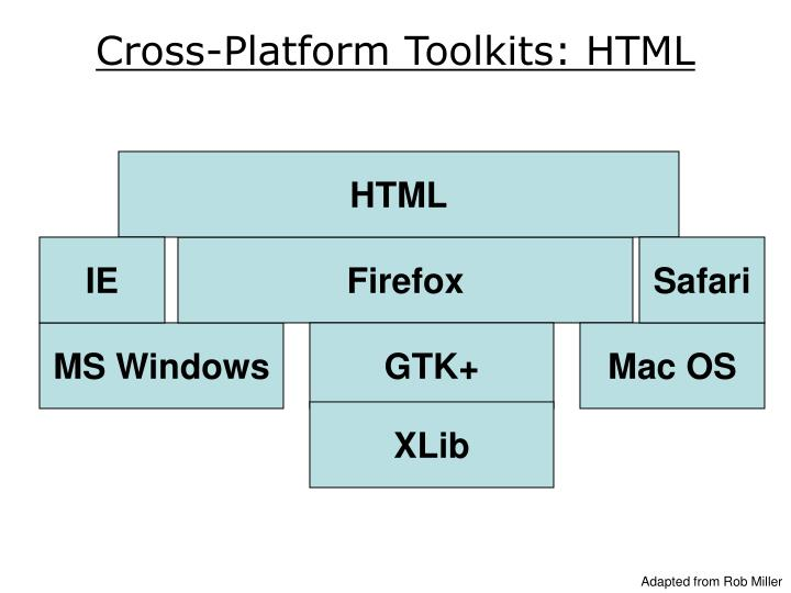 Cross-Platform Toolkits: HTML