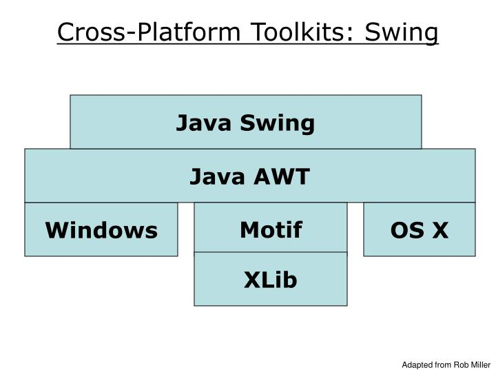 Cross-Platform Toolkits: Swing