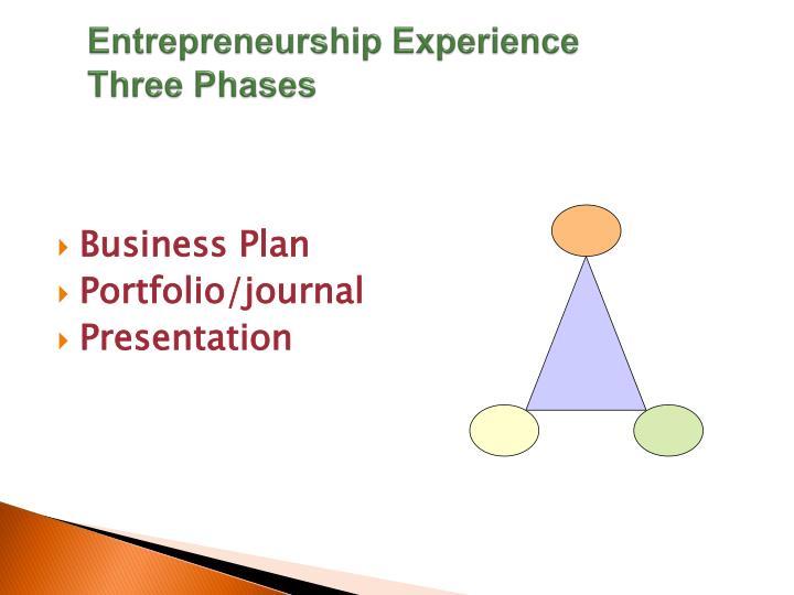 Entrepreneurship Experience
