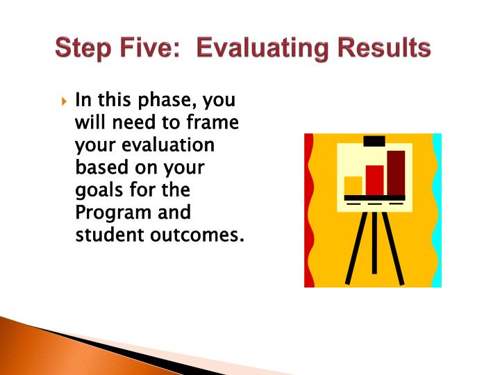 Step Five:  Evaluating Results