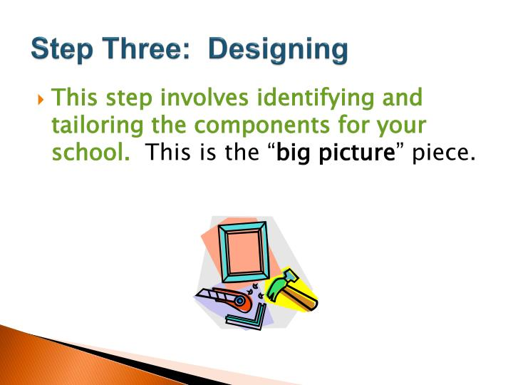 Step Three:  Designing