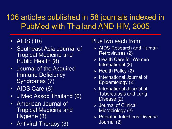 AIDS (10)