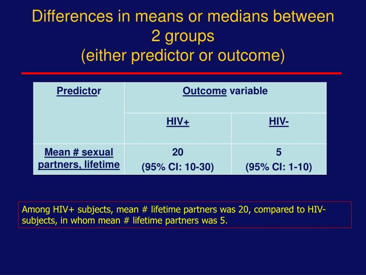 Differences in means or medians between 2 groups