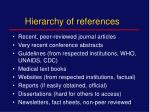 hierarchy of references