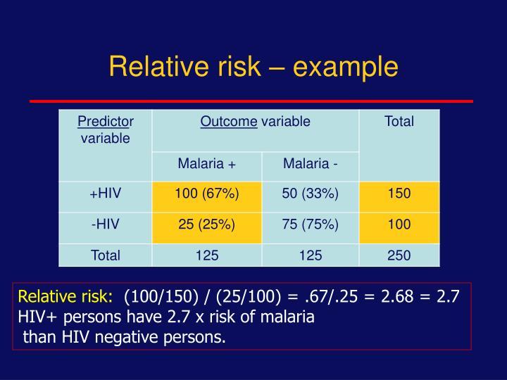 Relative risk – example
