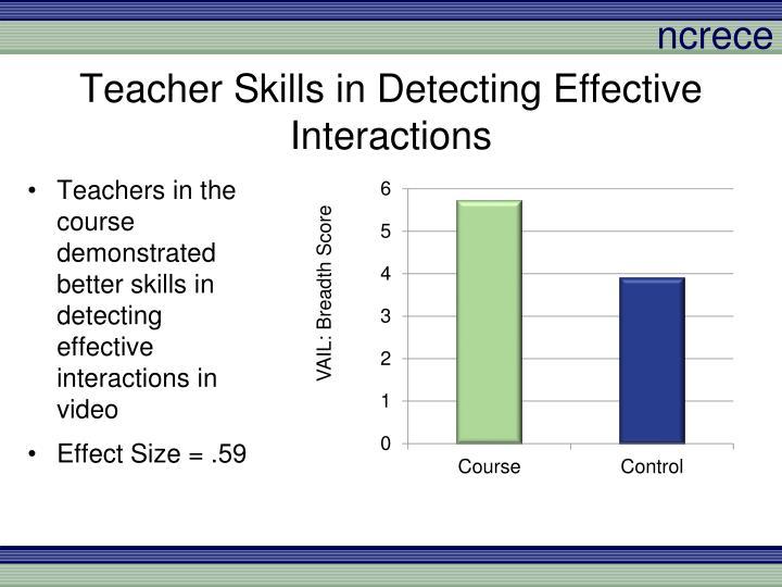 Teacher Skills in Detecting Effective Interactions