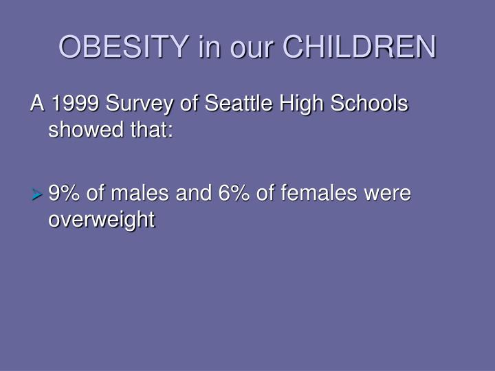 OBESITY in our CHILDREN