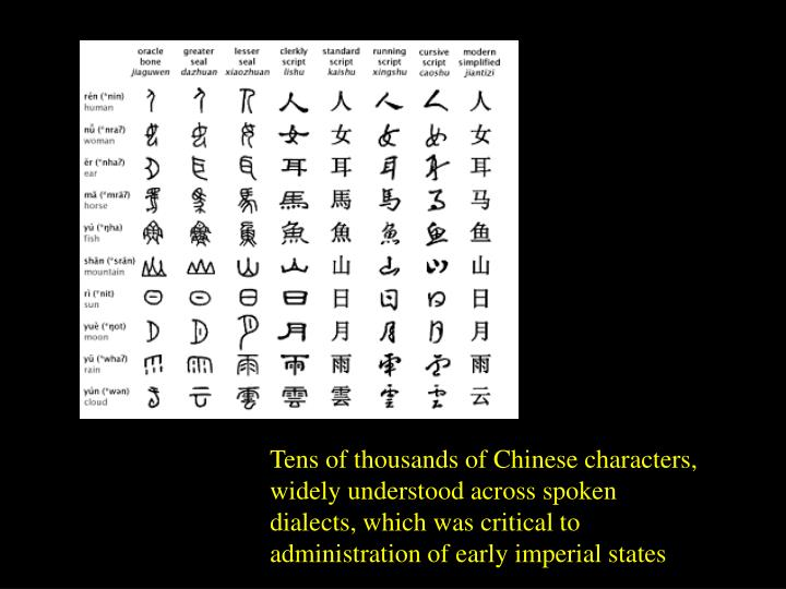 Tens of thousands of Chinese characters, widely understood across spoken dialects, which was critical to administration of early imperial states