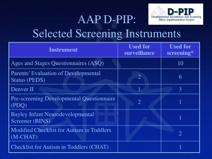 Aap d pip selected screening instruments