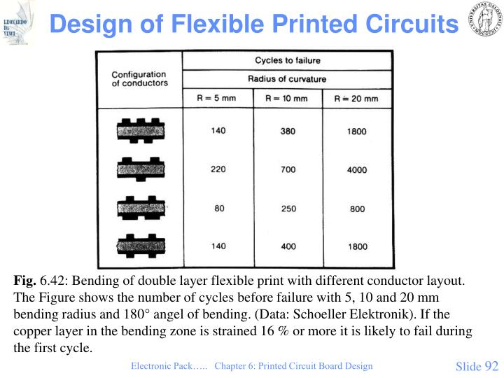 Design of Flexible Printed Circuits