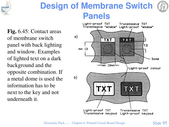 Design of Membrane Switch Panels