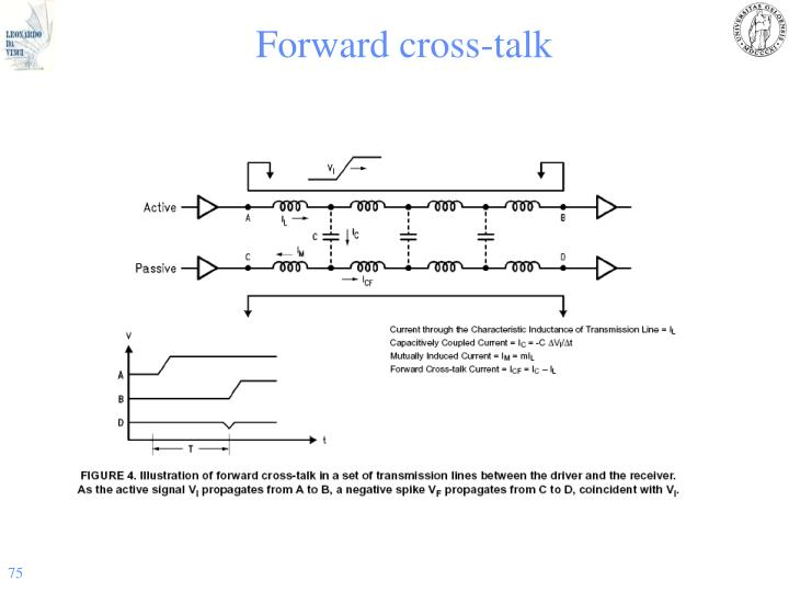 Forward cross-talk