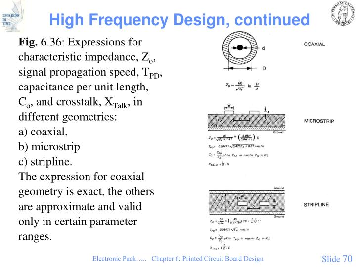 High Frequency Design, continued