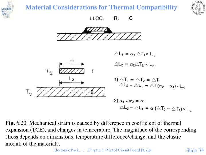 Material Considerations for Thermal Compatibility