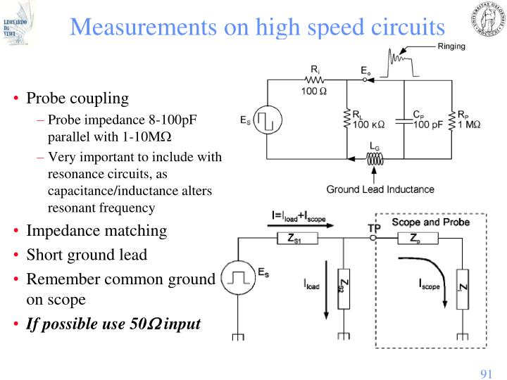 Measurements on high speed circuits