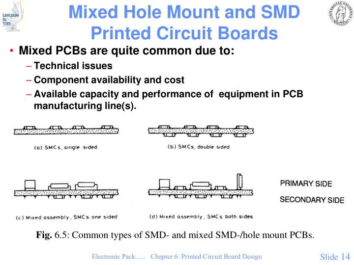 Mixed Hole Mount and SMD Printed Circuit Boards