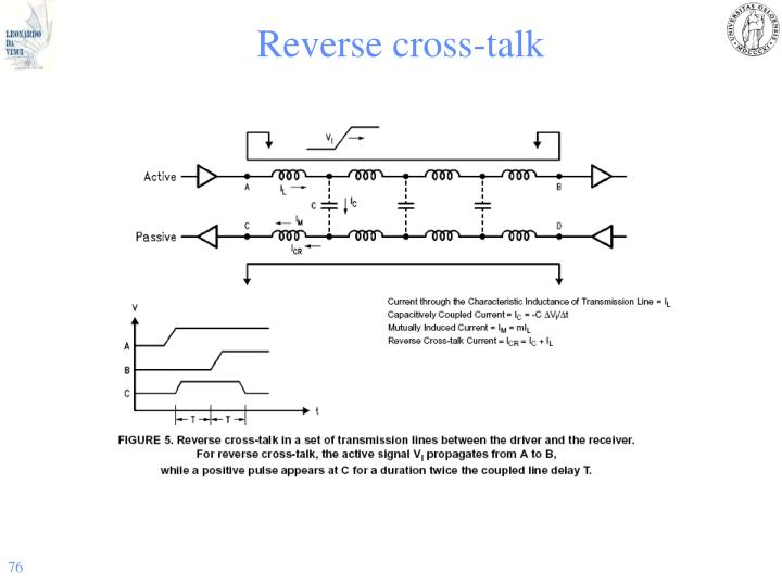 Reverse cross-talk