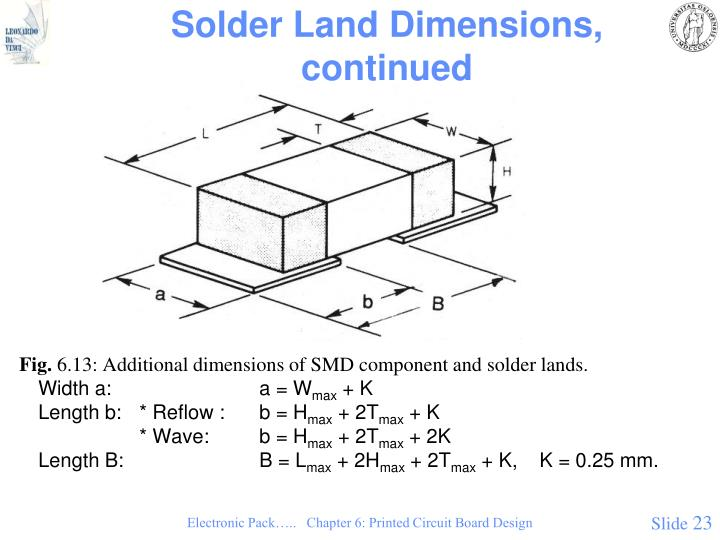 Solder Land Dimensions, continued