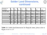 solder land dimensions continued5