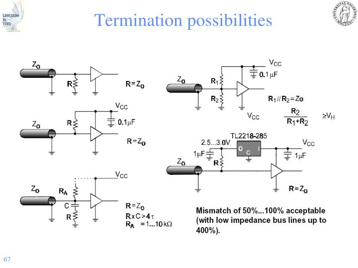 Termination possibilities